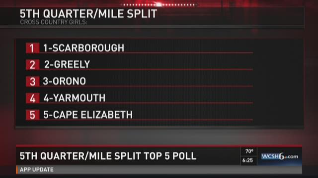 X-Country poll