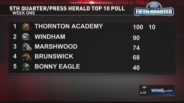 High School Football Poll