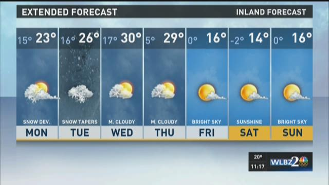 NEWS CENTER Video Forecast