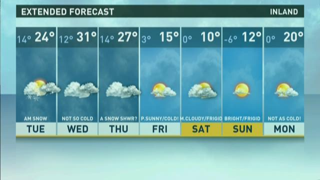 NEWS CENTER Video Forecast